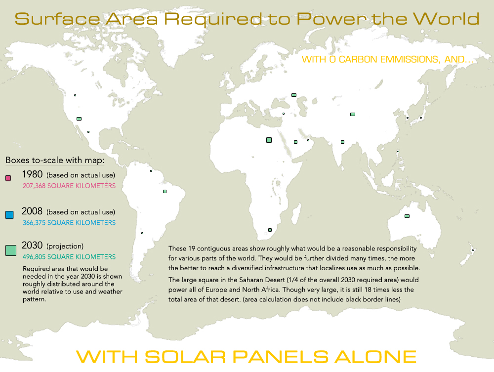 Surface area required to power the world with solar panels.