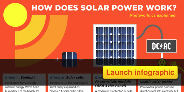 Launch solar energy infographic