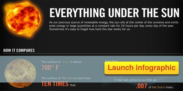 solar-energy-info-launcher